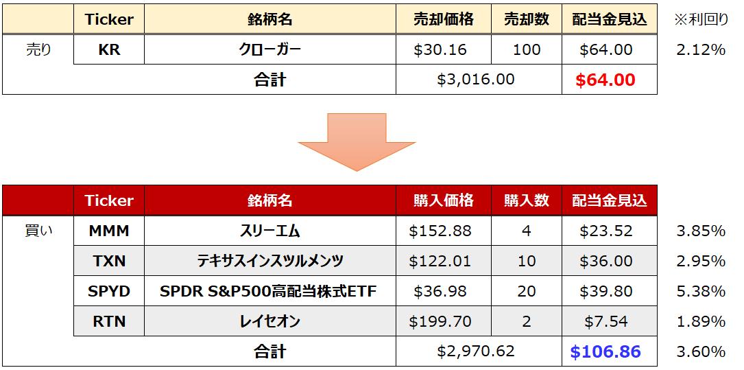 f:id:syokora11:20200229040036p:plain
