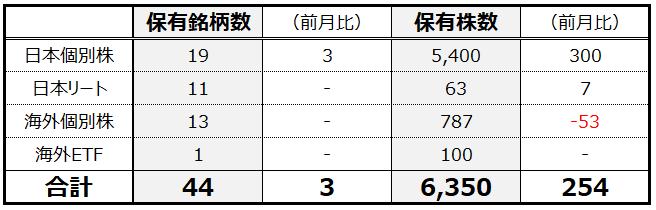 f:id:syokora11:20200302032059p:plain