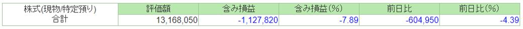 f:id:syokora11:20200305044935p:plain