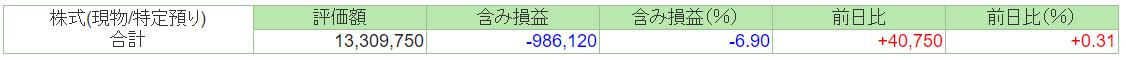 f:id:syokora11:20200305045319p:plain