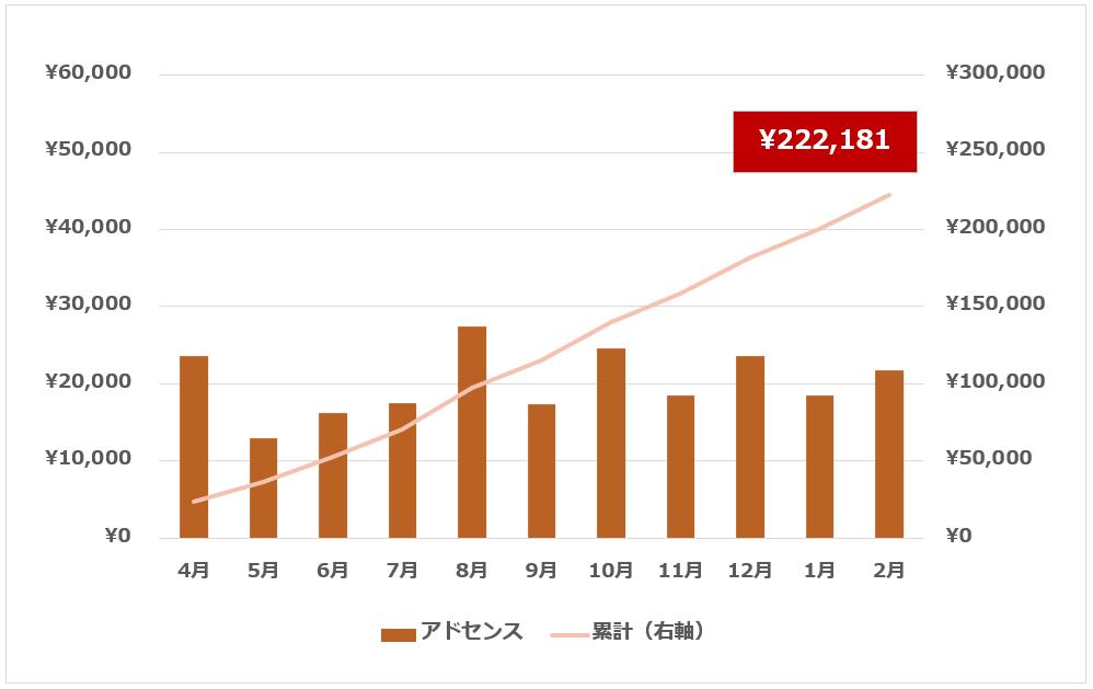 f:id:syokora11:20200306045852p:plain