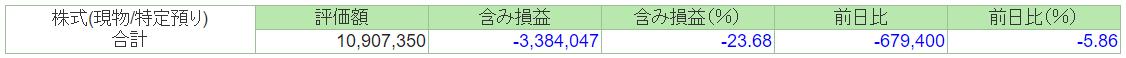 f:id:syokora11:20200314012637p:plain