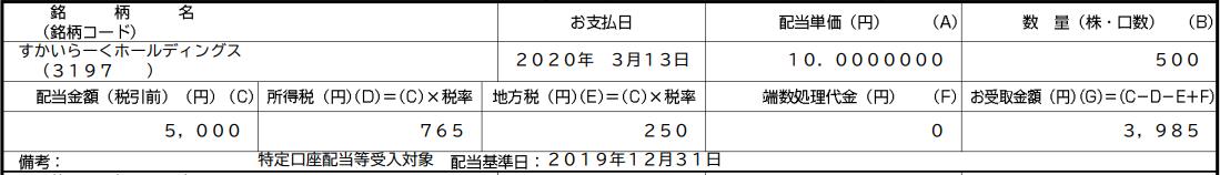 f:id:syokora11:20200314013102p:plain