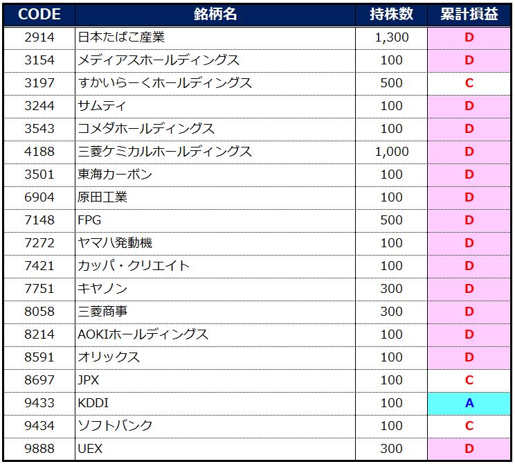 f:id:syokora11:20200315032306p:plain