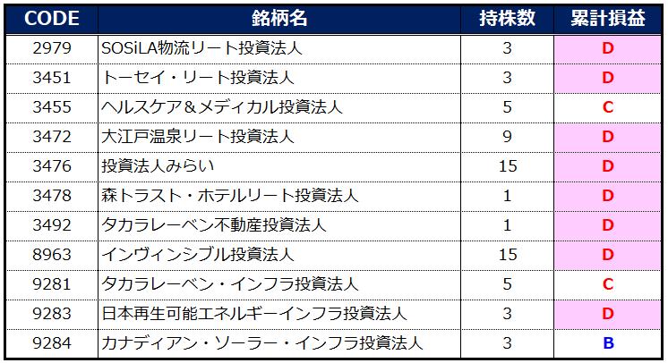 f:id:syokora11:20200315043221p:plain