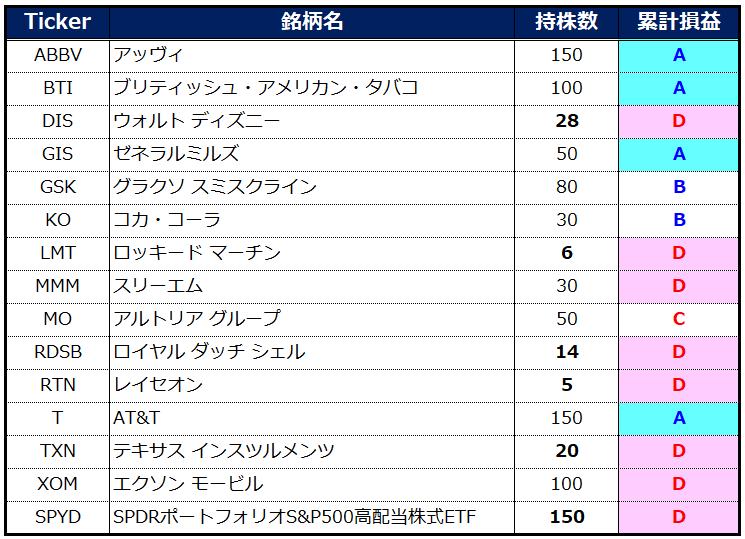 f:id:syokora11:20200315043653p:plain