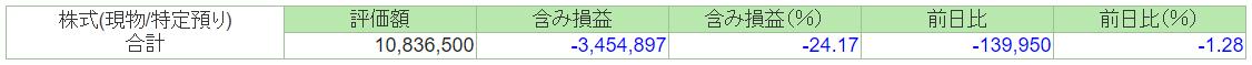 f:id:syokora11:20200319044036p:plain