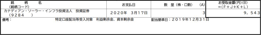 f:id:syokora11:20200319062756p:plain