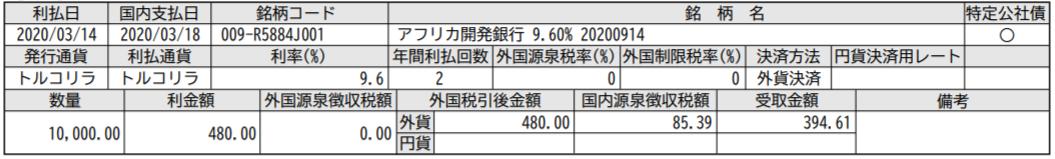 f:id:syokora11:20200321032036p:plain
