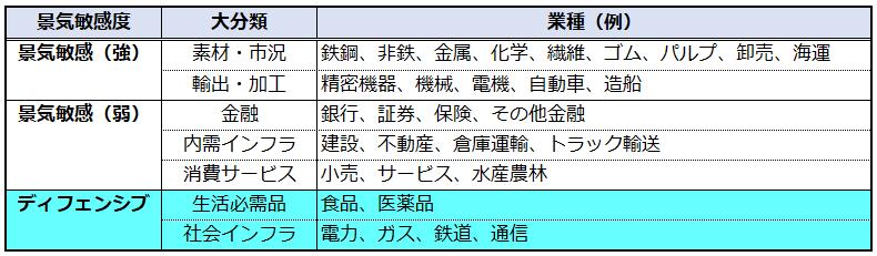 f:id:syokora11:20200323012218p:plain
