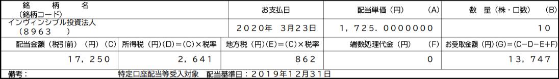 f:id:syokora11:20200325023216p:plain