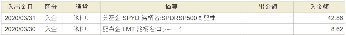 f:id:syokora11:20200401030732p:plain