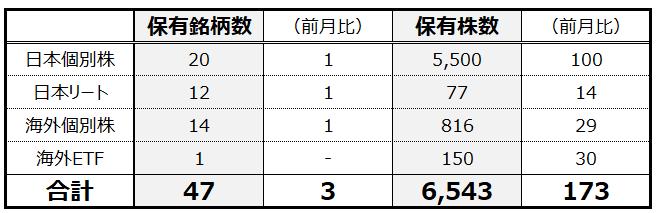f:id:syokora11:20200402041754p:plain