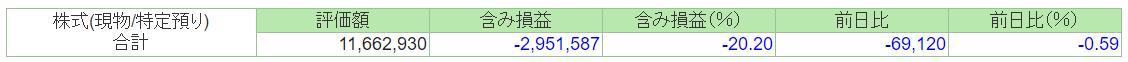 f:id:syokora11:20200414020012p:plain