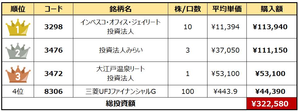 f:id:syokora11:20200418061655p:plain