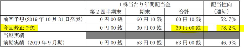 f:id:syokora11:20200423044154p:plain