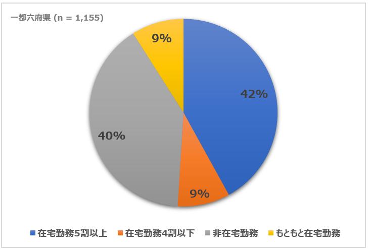 f:id:syokora11:20200424045317p:plain