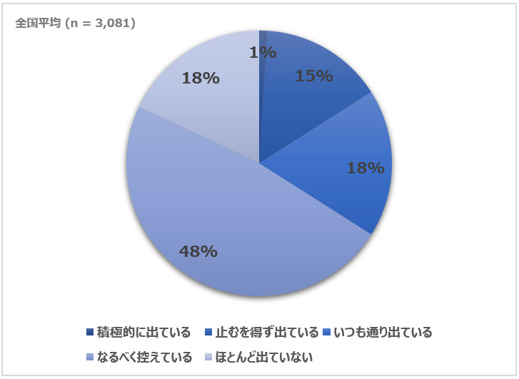 f:id:syokora11:20200424050420p:plain