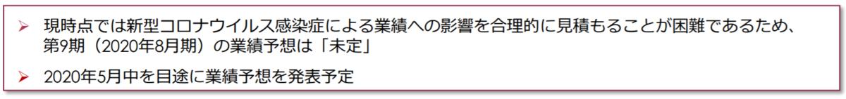 f:id:syokora11:20200426033710p:plain