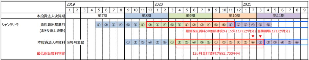 f:id:syokora11:20200426040635p:plain