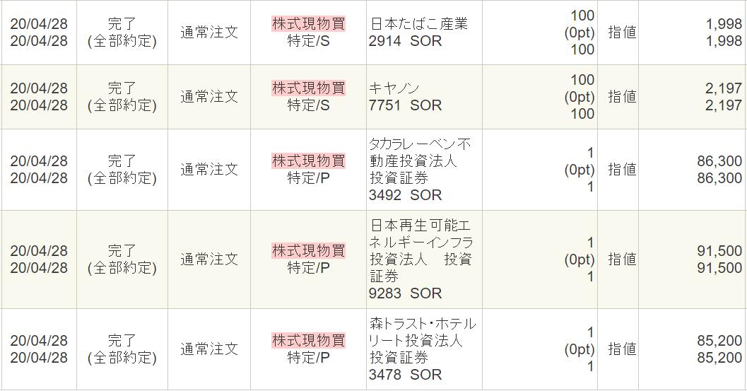 f:id:syokora11:20200430033238p:plain