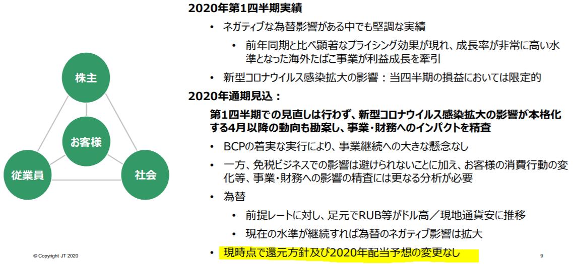 f:id:syokora11:20200501054638p:plain