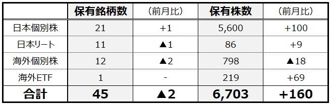 f:id:syokora11:20200503210414p:plain