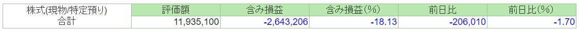 f:id:syokora11:20200504042004p:plain