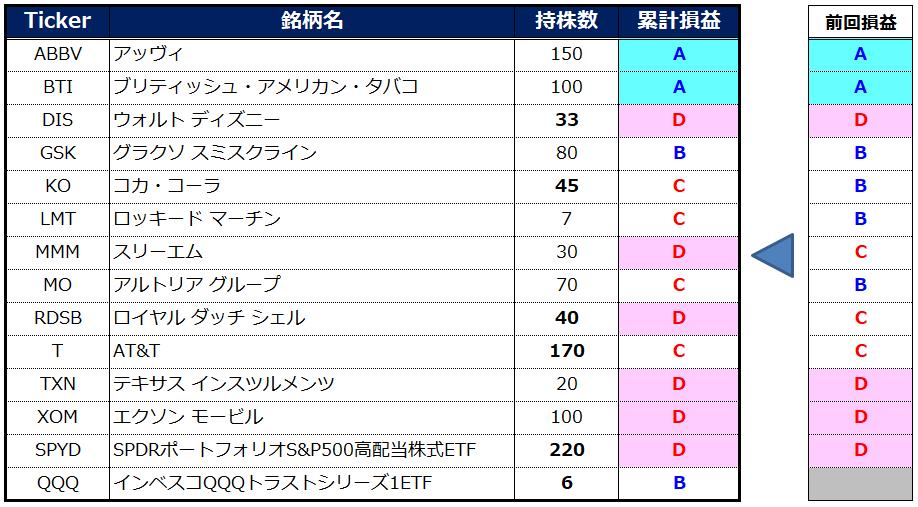 f:id:syokora11:20200517025021p:plain
