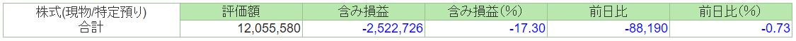 f:id:syokora11:20200517040935p:plain