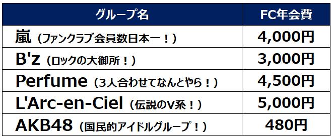 f:id:syokora11:20200520045112p:plain