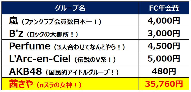 f:id:syokora11:20200520045538p:plain