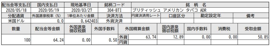 f:id:syokora11:20200521032702p:plain