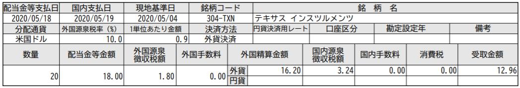 f:id:syokora11:20200521032937p:plain