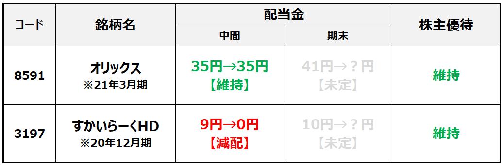 f:id:syokora11:20200522021613p:plain