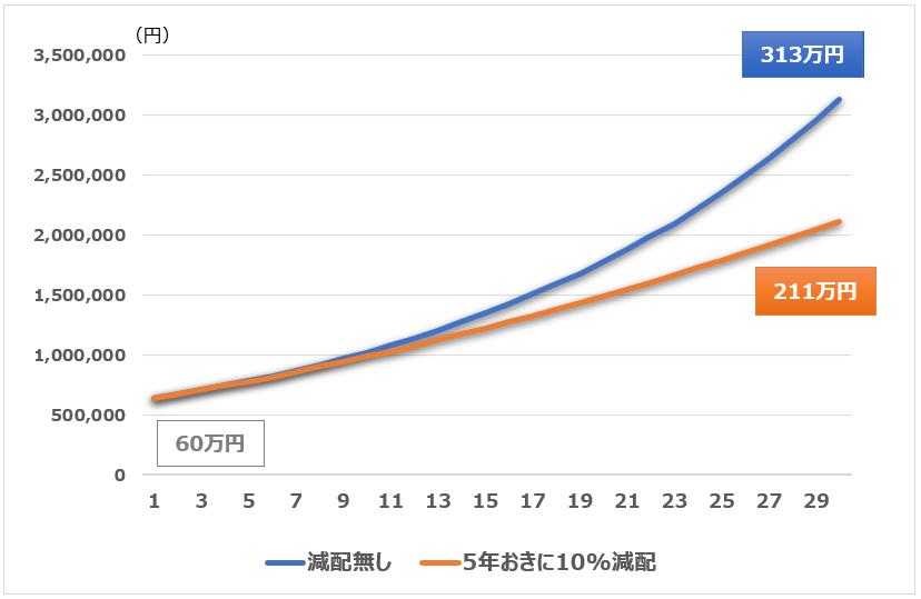 f:id:syokora11:20200523041909p:plain