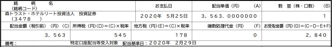 f:id:syokora11:20200526040022p:plain