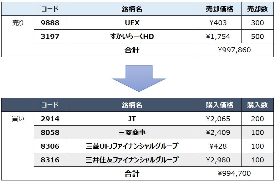 f:id:syokora11:20200530032542p:plain