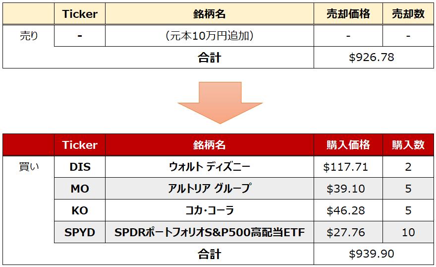 f:id:syokora11:20200530032649p:plain