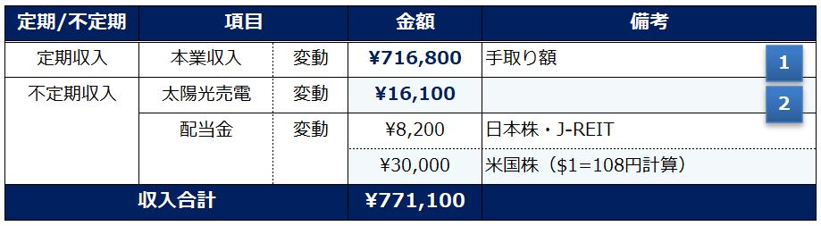 f:id:syokora11:20200601032832p:plain