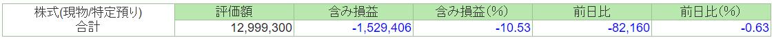 f:id:syokora11:20200602024233p:plain