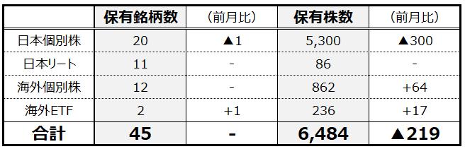 f:id:syokora11:20200603231001p:plain