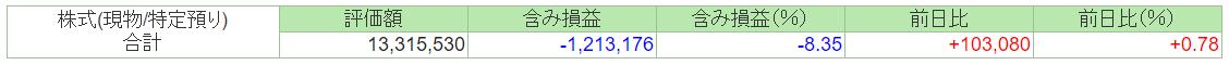 f:id:syokora11:20200604043015p:plain