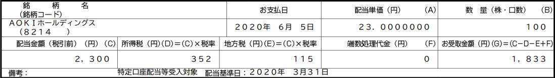 f:id:syokora11:20200608031442p:plain