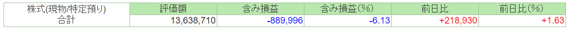 f:id:syokora11:20200609030853p:plain