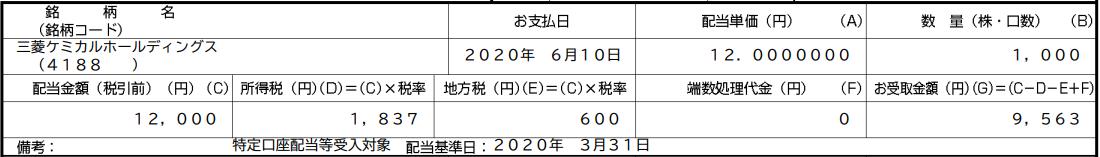 f:id:syokora11:20200611020958p:plain