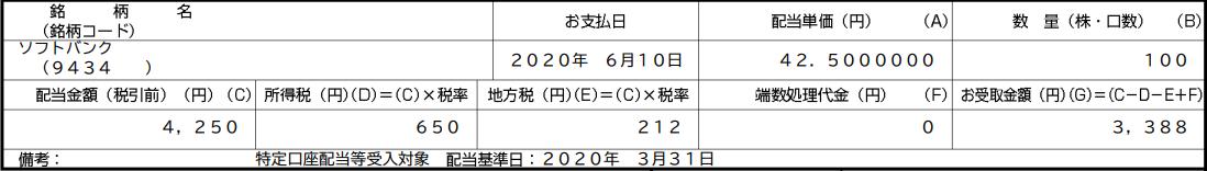 f:id:syokora11:20200611021055p:plain