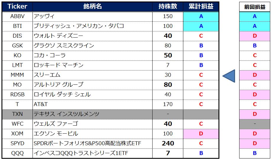 f:id:syokora11:20200615024727p:plain