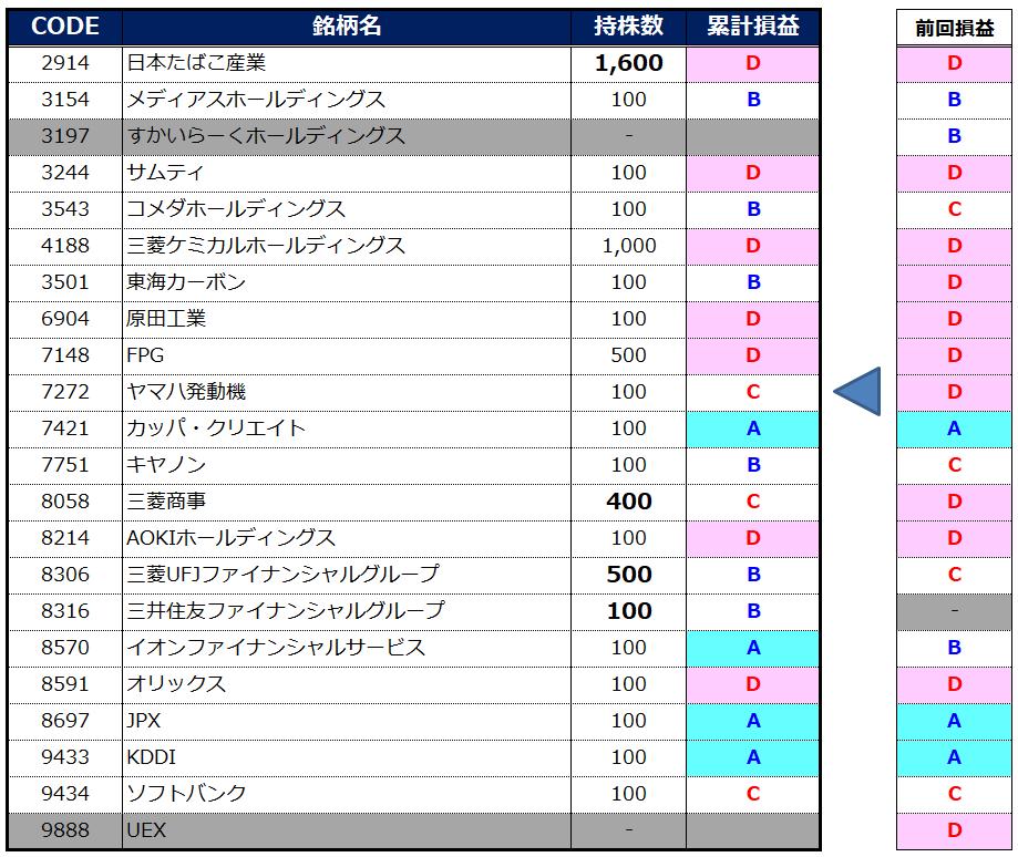 f:id:syokora11:20200615052354p:plain