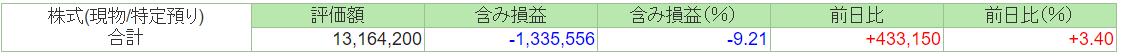 f:id:syokora11:20200617025421p:plain